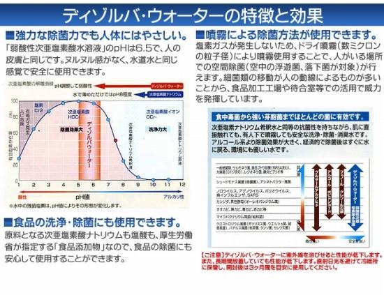 放射能・内部被曝対策:N100,N99マスクと合わせて使用でインフルエンザ予防!