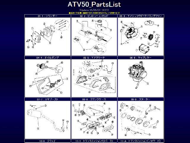 ATV50パーツリスト(イメージ)
