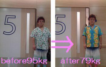 2ヶ月で16kgダイエットに成功したアロハ・バンダナ・マスター新井