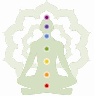 イメージ瞑想ガイダンス