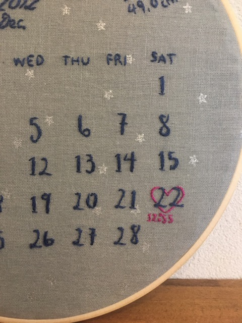 生まれた日にハートのマークと、生まれた時間を刺繍。