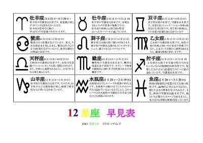 駄菓文堂:12星座早見表PDF(電子 ... : キッズ学習ゲーム : すべての講義