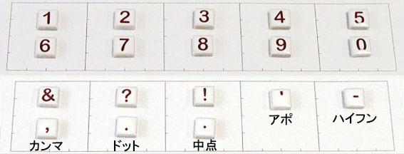 数字・記号タイル