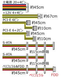 ケーブル配線図