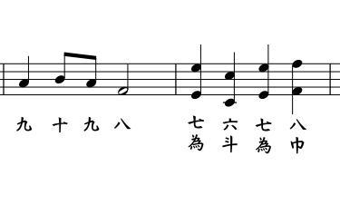 五線譜に絃名を併記