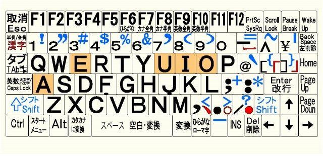 ローマ字文字カバー