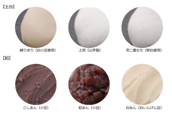 土台・餡の素材をお選び下さい。