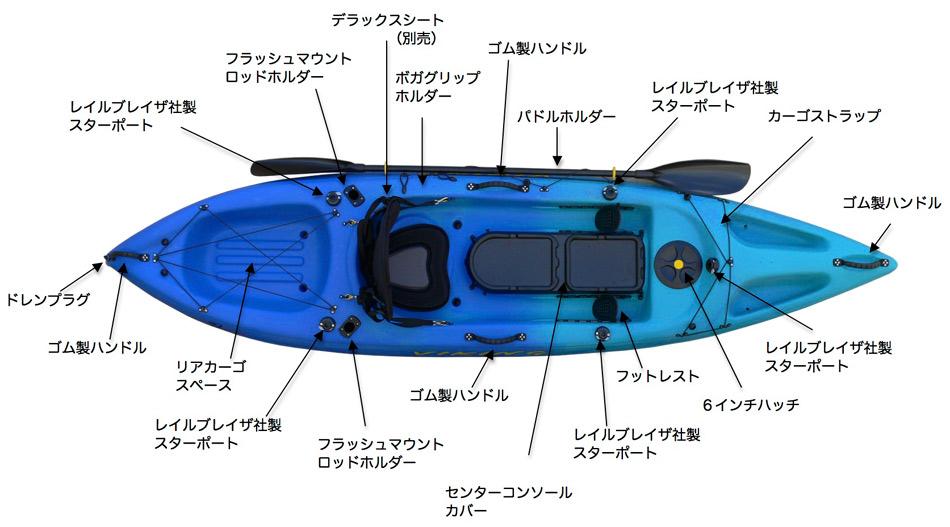カヤックサイズ:長さ3.5m    幅77cm    船体重量23kg    最大積載量 約* 写真に記載がありませんが、他モデル同様、フラッグベース&フラッグも標準装備に含まれております。