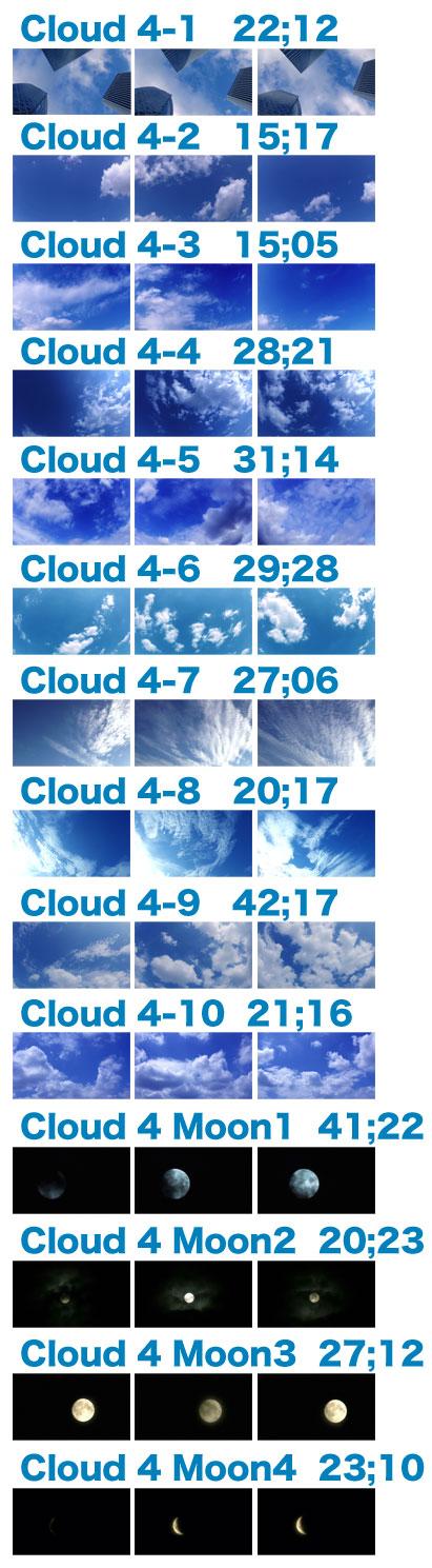 Cloud of SKY MovieMaterial.4HD 空と雲フルハイビジョン1920×1080p映像素材集image6