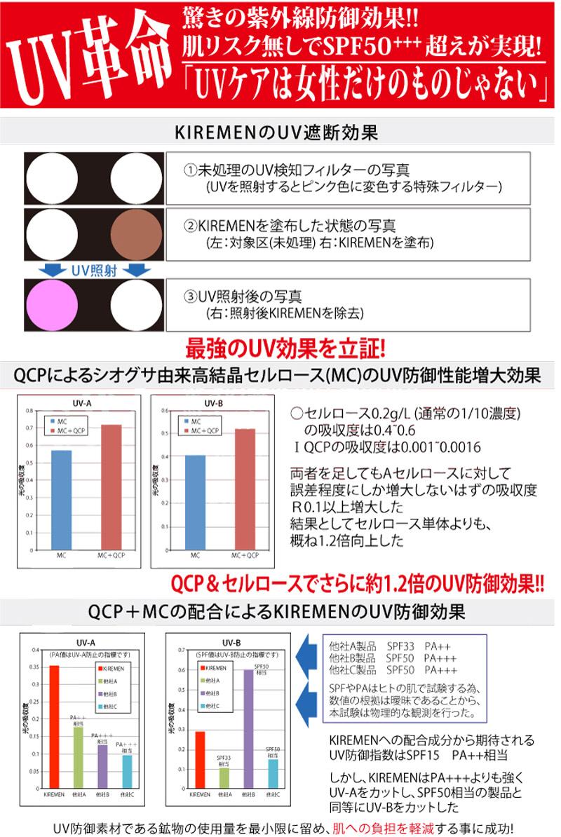 UV関連資料
