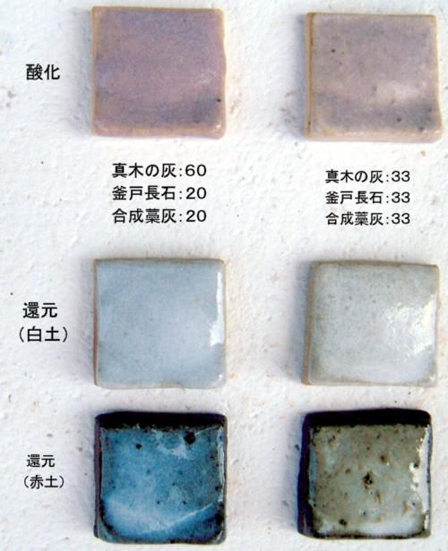 真木の灰 長石 わら灰の3成分調合