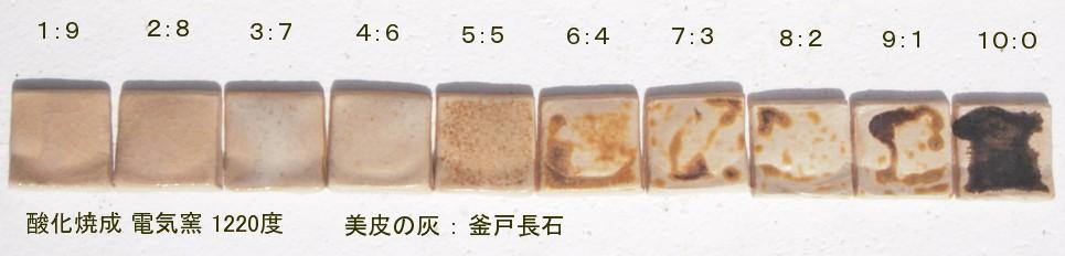 酸化焼成テストピース