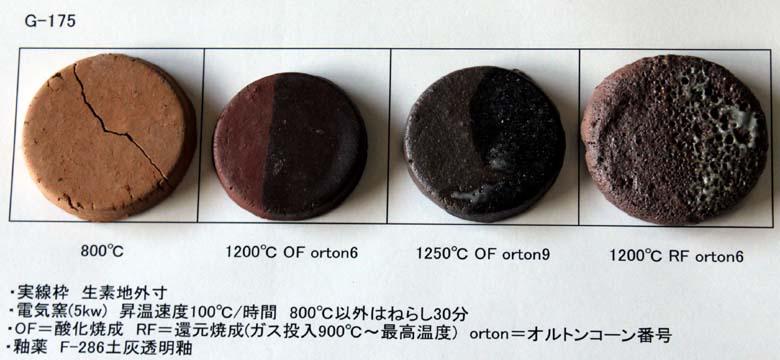 テストピース(素焼き 酸化 還元)