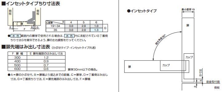 ◆インセットタイプちり寸法図 ◆扉確認図