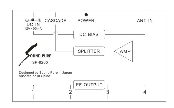 電源供給型電波分波器SP-9200の発売予想写真です。