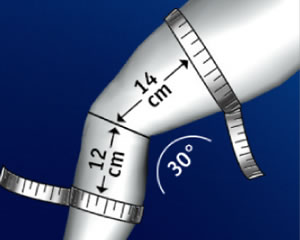 サイズ計測位置