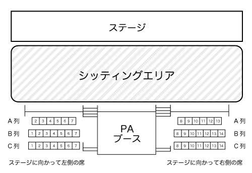 座席の位置は画像を参照してください。