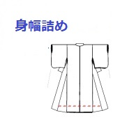 身幅詰め7700円(税別)