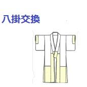 お着物の八掛け交換代 税別10000円です