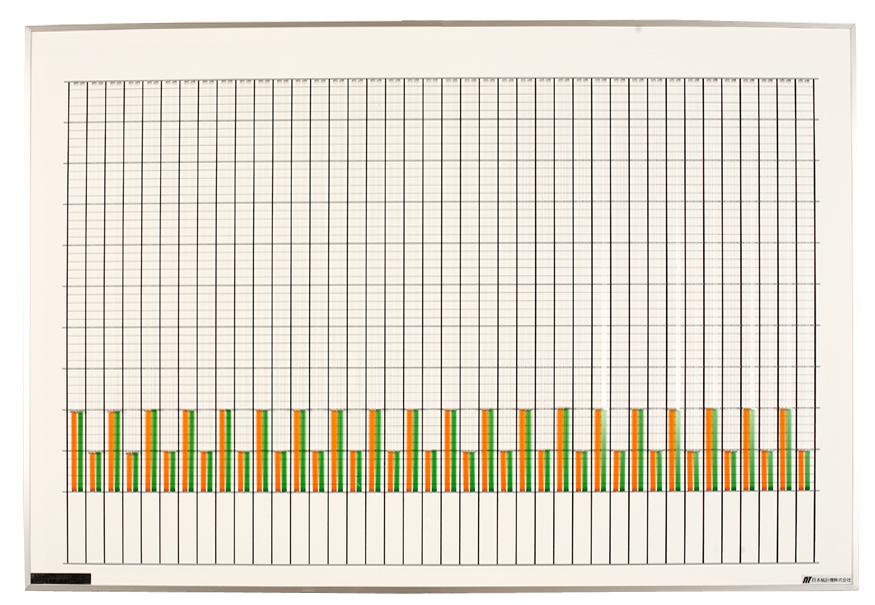 2色40桁<br />寸法 W814×H553<br /><br />つまみを持って上下するグラフになります。<br />縦・横で使用可能