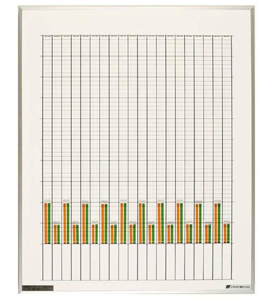 2色20桁<br />寸法 W454×H553<br /><br />つまみを持って上下するグラフになります。<br />縦・横で使用可能