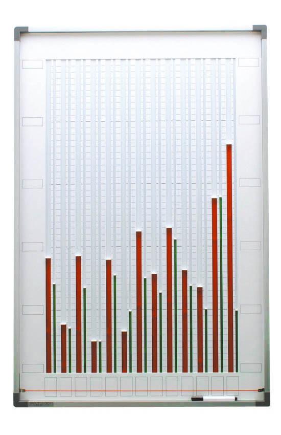 2色13桁<br />寸法 W605×H905<br /><br />つまみを持って上下するグラフになります。<br />縦型で使用して下さい。