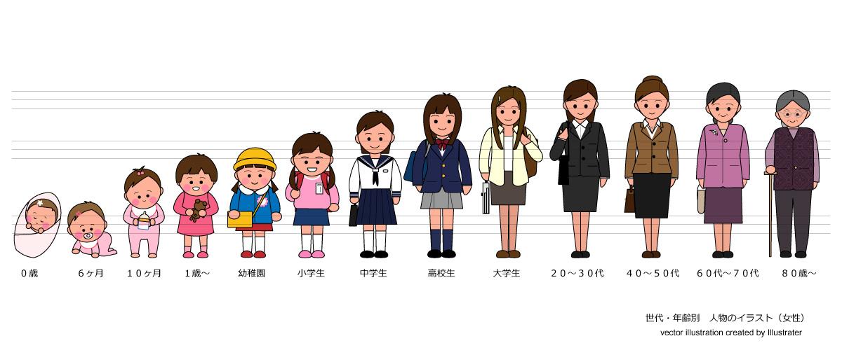 小学生 小学生 学習ソフト : No.967 人のイラスト 年齢・世代 ...