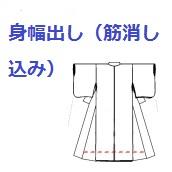 身巾だし9700円(税別)+筋けし3800円(税別)のセット料金です。