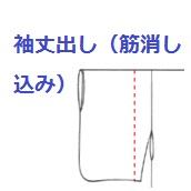 袖丈だし税別4500円+筋けし代税別2000円セット料金です。